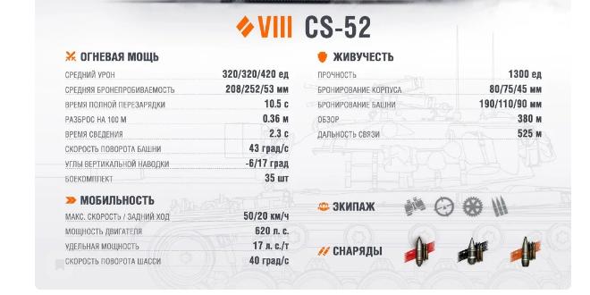 FireShot Capture 032 - Новый бесплатный польский премиум танк 8 уровня CS-52 LIS в World of _ - zen.yandex.ru.png
